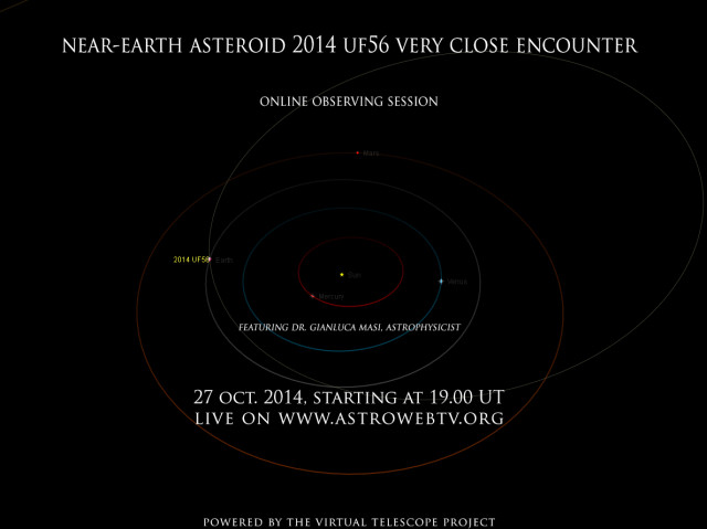 Near-Earth Asteroid 2014 UF56