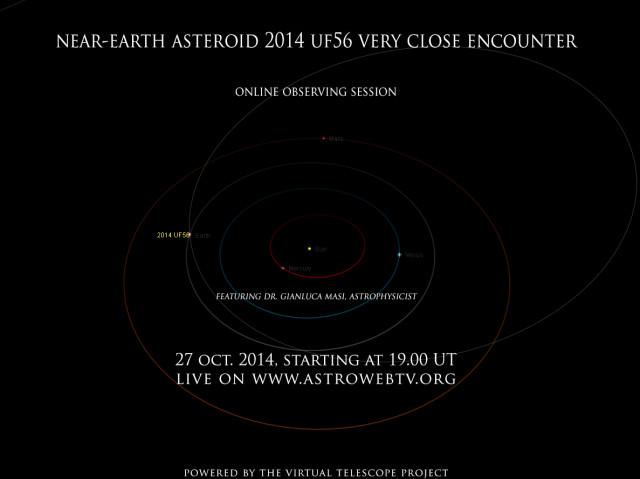 Near-Earth Asteroid 2014 UF56