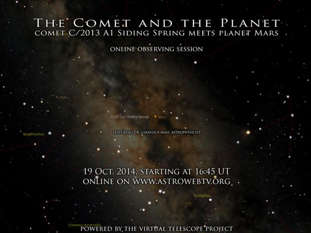 The Comet and the Planet: comet C/2013 A1 Siding Spring meets planet Mars
