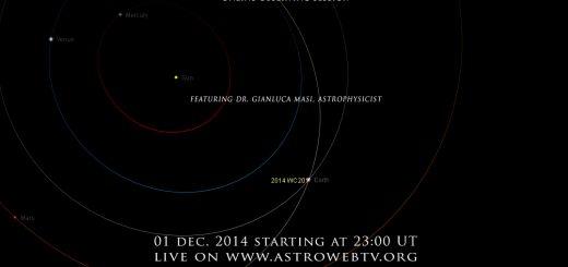 Near-Earth Asteroid 2014 WC201