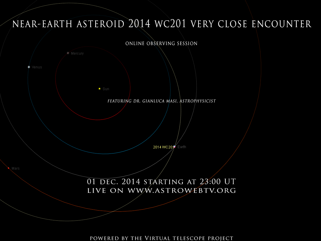 Near-Earth Asteroid 2014 WC201 very close encounter: online event (01 Dec. 2014)