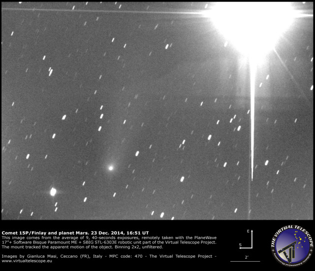 Comet 15P/Finlay and planet Mars: 23 Dec. 2014
