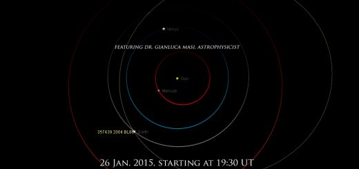 Potentially Hazardous Asteroid (357439)-2004 BL86