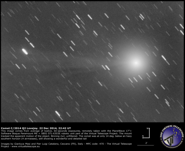 C/2014 Q2 Lovejoy: 22 Dec. 2014