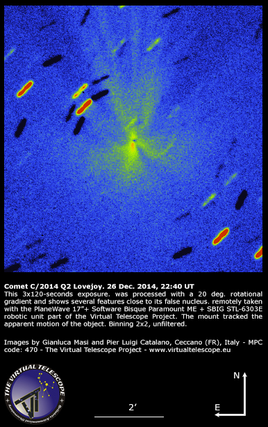 C/2014 Q2 Lovejoy - 26 Dec. 2014: structures around the nucleus
