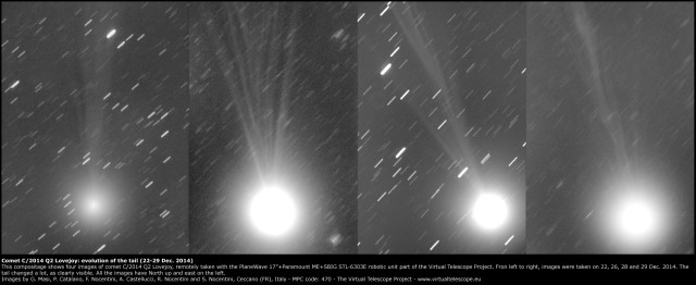 Comet C/2014 Q2 Lovejoy: evolution from 22 Dec. to 29 Dec. 2014