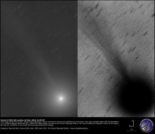 Comet C/2014 Q2 Lovejoy: 31 Dec. 2014