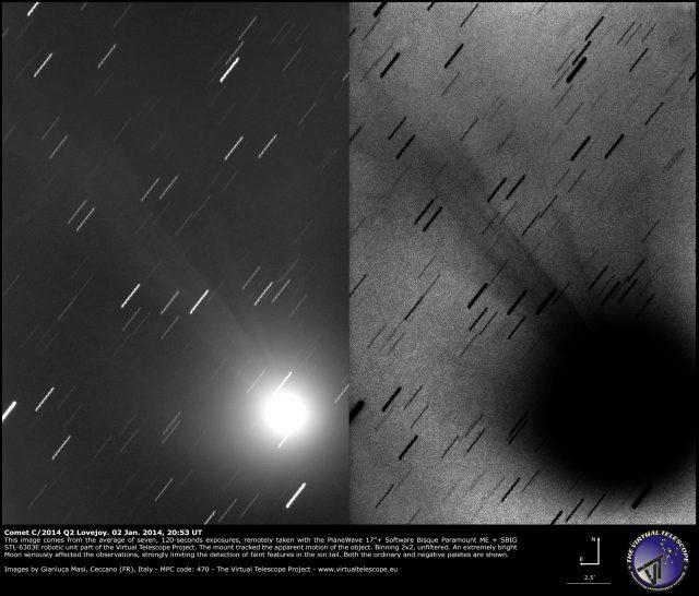 Comet C/2014 Q2 Lovejoy: 02 Jan. 2015