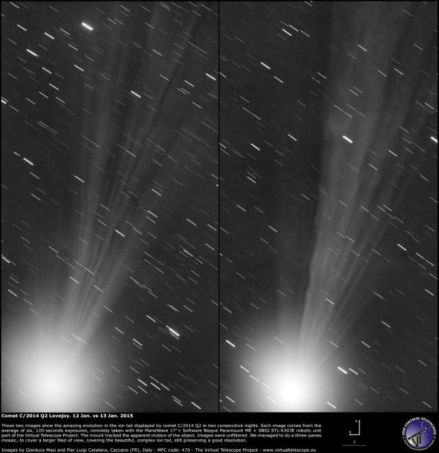 Comet C/2014 Q2 Lovejoy: 12 vs 13 Jan. 2015