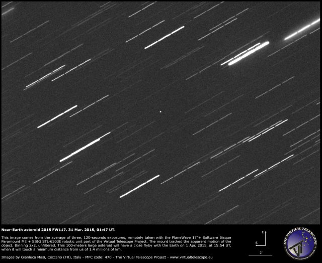 Near-Earth Asteroid 2015 FW117: 31 Mar. 2015