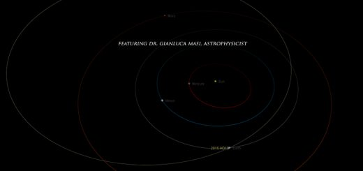 Near-Earth asteroid 2015 HD10: orbit