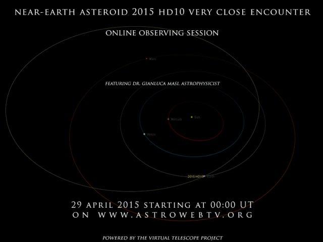 Near-Earth asteroid 2015 HD10: orbit