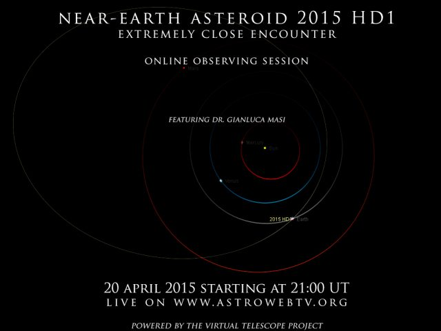 Near-Earth asteroid 2015 HD1: orbit