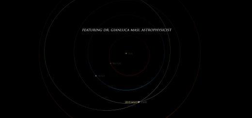 Near-Earth asteroid 2015 HQ171: orbit