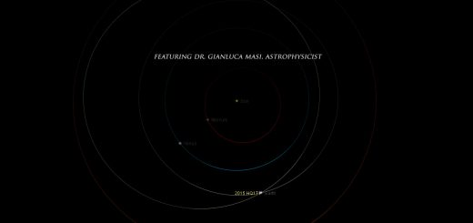 Near-Earth asteroid 2015 HQ171: orbit