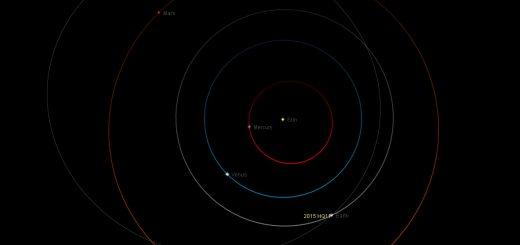 Near-Earth asteroid 2015 HQ11: orbit