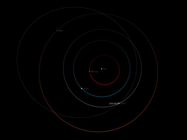 Near-Earth asteroid 2015 HQ11: orbit