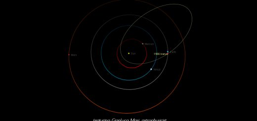 Potentially Hazardous Asteroid (1566) Icarus close encounter: poster of the event