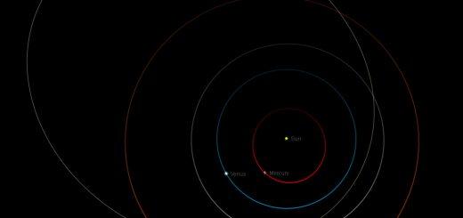 Near-Earth Asteroid 2015 JF1: orbit