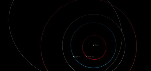 Near-Earth Asteroid 2015 JF1: orbit