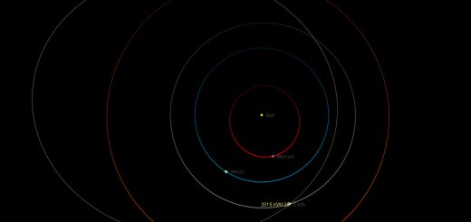 Near-Earth Asteroid 2015 KW120: orbit