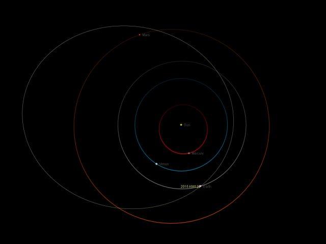 Near-Earth Asteroid 2015 KW120: orbit
