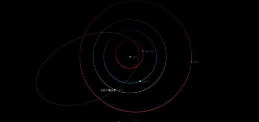 Potentially Hazardous Asteroid 2015 TB145: poster of the event