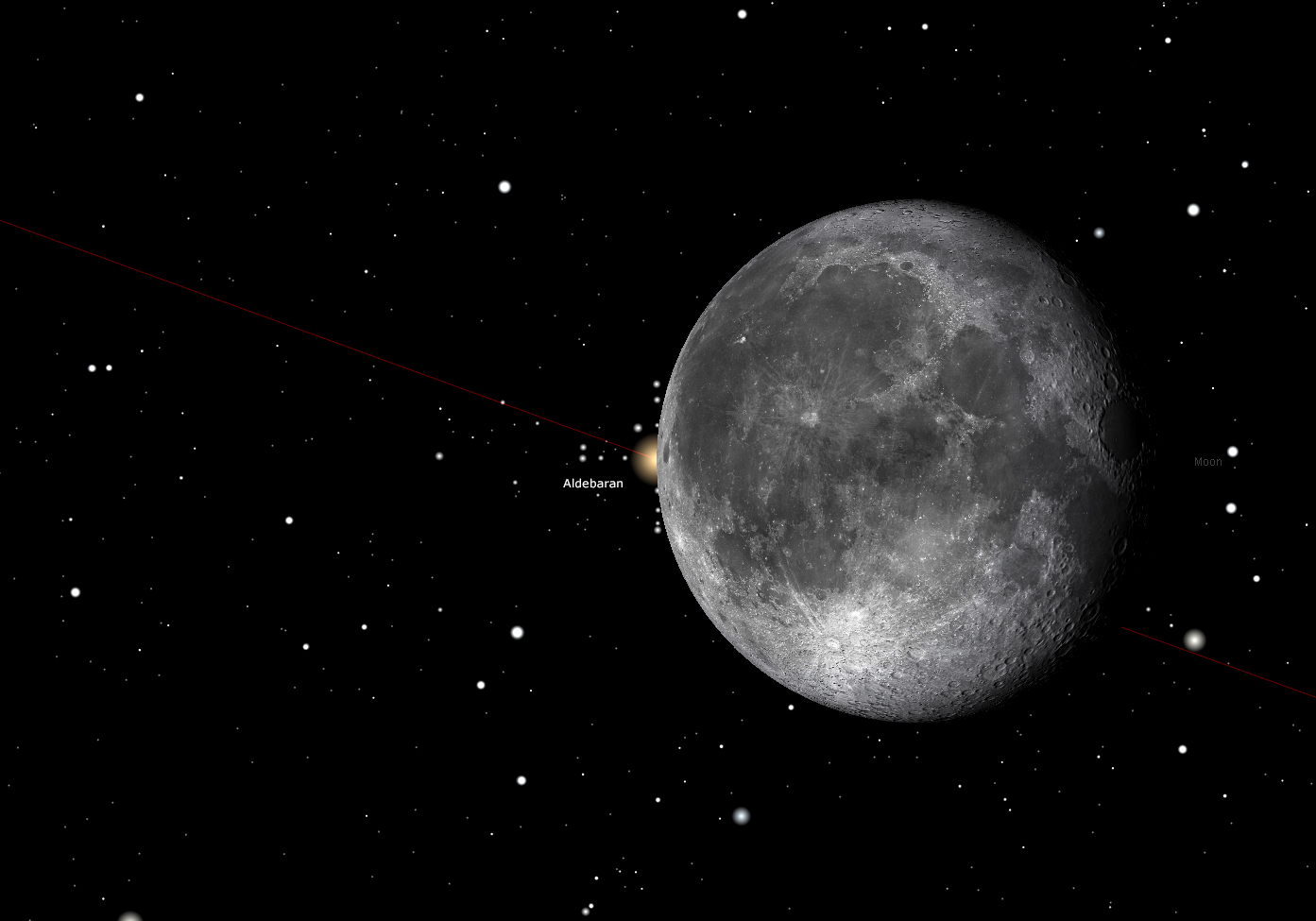 29 Oct. 2015: the Moon occults Aldebaran - The Virtual ...