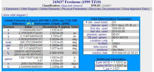 L'asteroide 243637 Frosinone così come appare sul sito del Jpl/Nasa