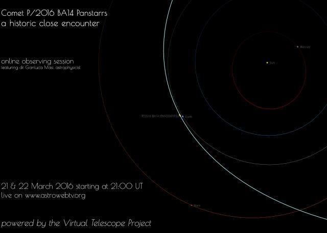 """""""Comet P/2016 BA14 Panstarrs: a historic close encounter"""": 21&22 Mar. 2016"""