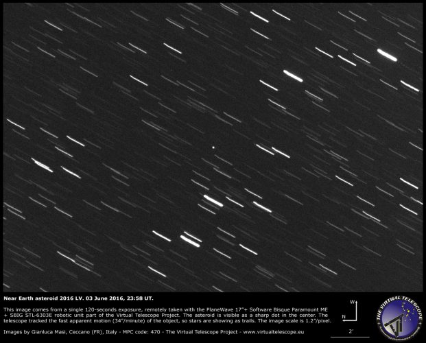 Near-Earth Asteroid 2016 LV: 03 June 2016