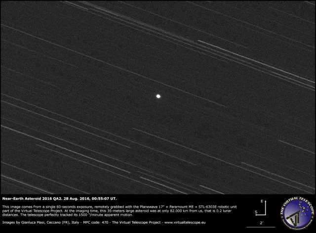 Near-Earth Asteroid 2016 QA2 exceptional close encounter: 28 Aug. 2016
