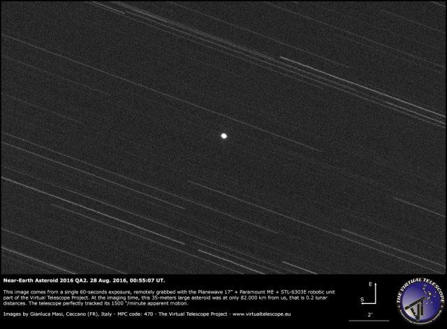 Near-Earth Asteroid 2016 QA2 exceptional close encounter: 28 Aug. 2016