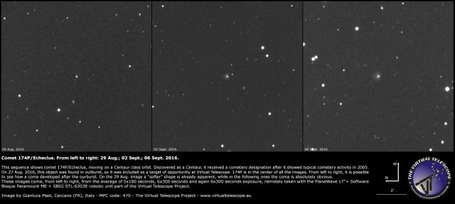 Comet 174P/Echeclus outburst: evolution of the coma - 29 Aug., 02 Sept. and 06 Sept. 2016