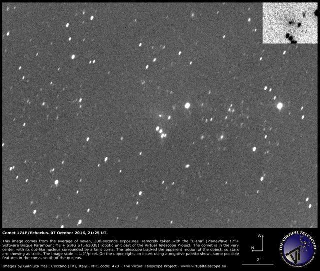 Comet 174P/Echeclus outburst: 07 Oct. 2016