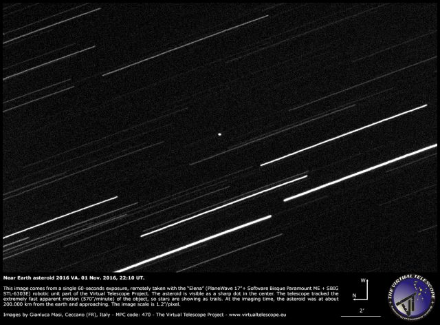 Near-Earth Asteroid 2016 VA: 01 Nov. 2016