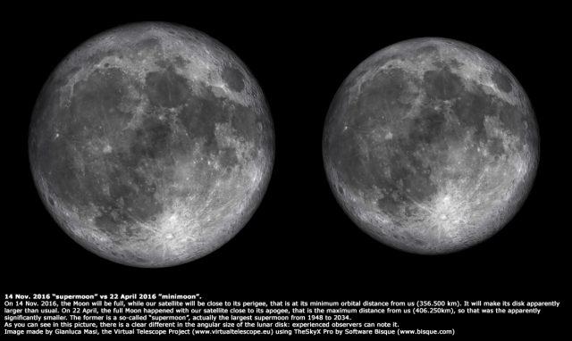 """La """"superluna"""" del 14 novembre 2016, paragonata alla più piccola luna piena dell'anno dello scorso 22 aprile: si nota la differenza in diametro apparente."""
