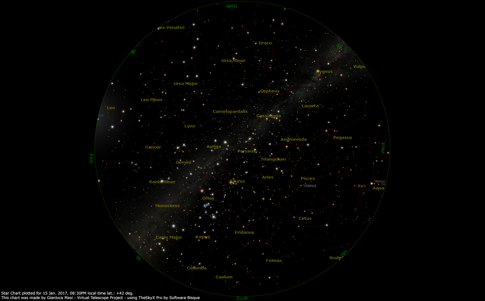 Sky Of The Month Star Charts Jan 2017
