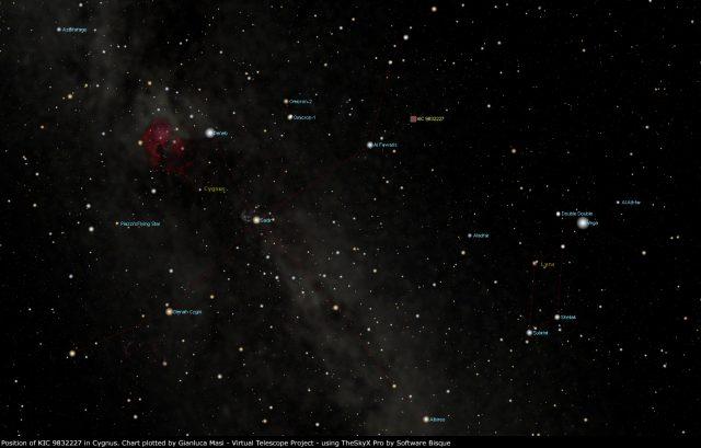 KIC 9832227: star chart