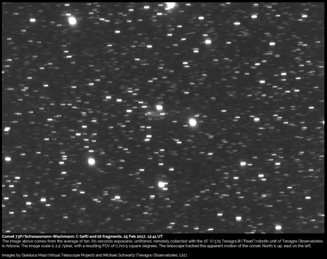 Comet 73P/Schwassmann-Wachmann and bt fragment. 25 Feb. 2017