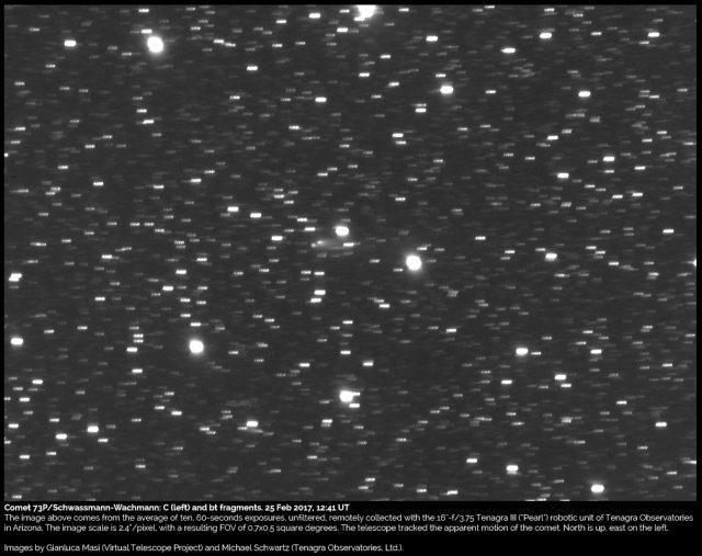 Comet 73P/Schwassmann-Wachmann and bt fragment. 25 Feb. 2017