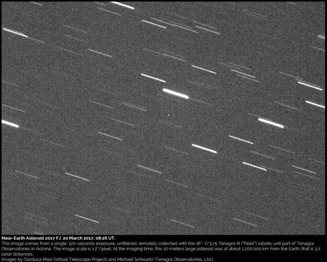 Near-Earth Asteroid 2017 FJ: 20 Mar. 2017
