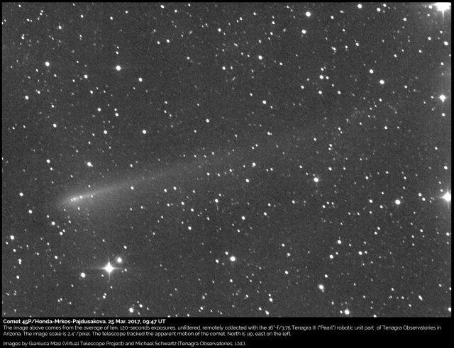 Comet 45P/Honda-Mrkos-Pajdusakova: 25 Mar. 2017