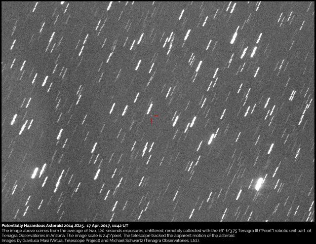 Potentially Hazardous Asteroid 2014 JO25: 17 Apr. 2017