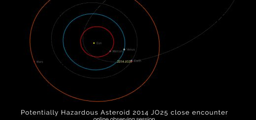 Potentially Hazardous Asteroid 2014 JO25 close encounter: online event - 19 Apr. 2017