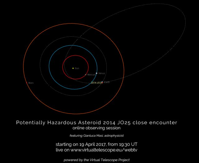 Potentially Hazardous Asteroid 2014 JO25 close encounter: online event - 19 Apr. 2017