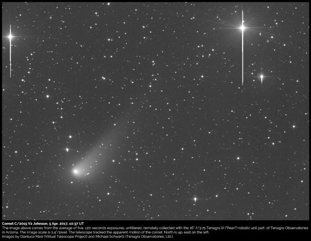 Comet C/2015 V2 Johnson: 5 Apr. 2017