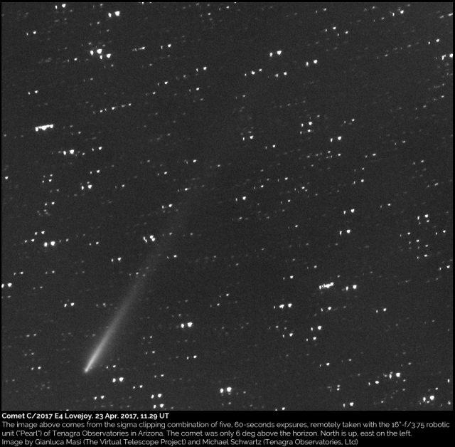 Comet C/2017 E4 Lovejoy at perihelion: 23 Apr. 2017