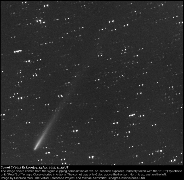 Comet C/2017 E4 Lovejoy at perihelion: 23 Apr. 2017