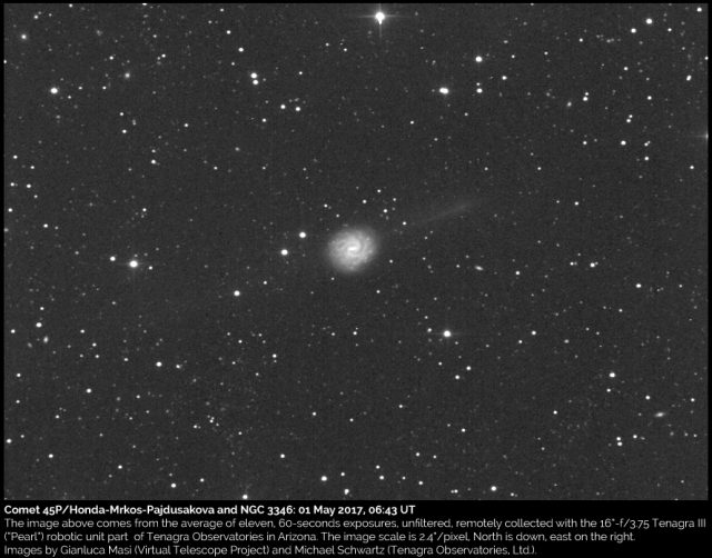 Comet 45P/Honda-Mrkos-Pajdusakova and NGC 3346: 01 May 2017